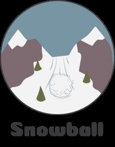Debt Free - Snowball Method