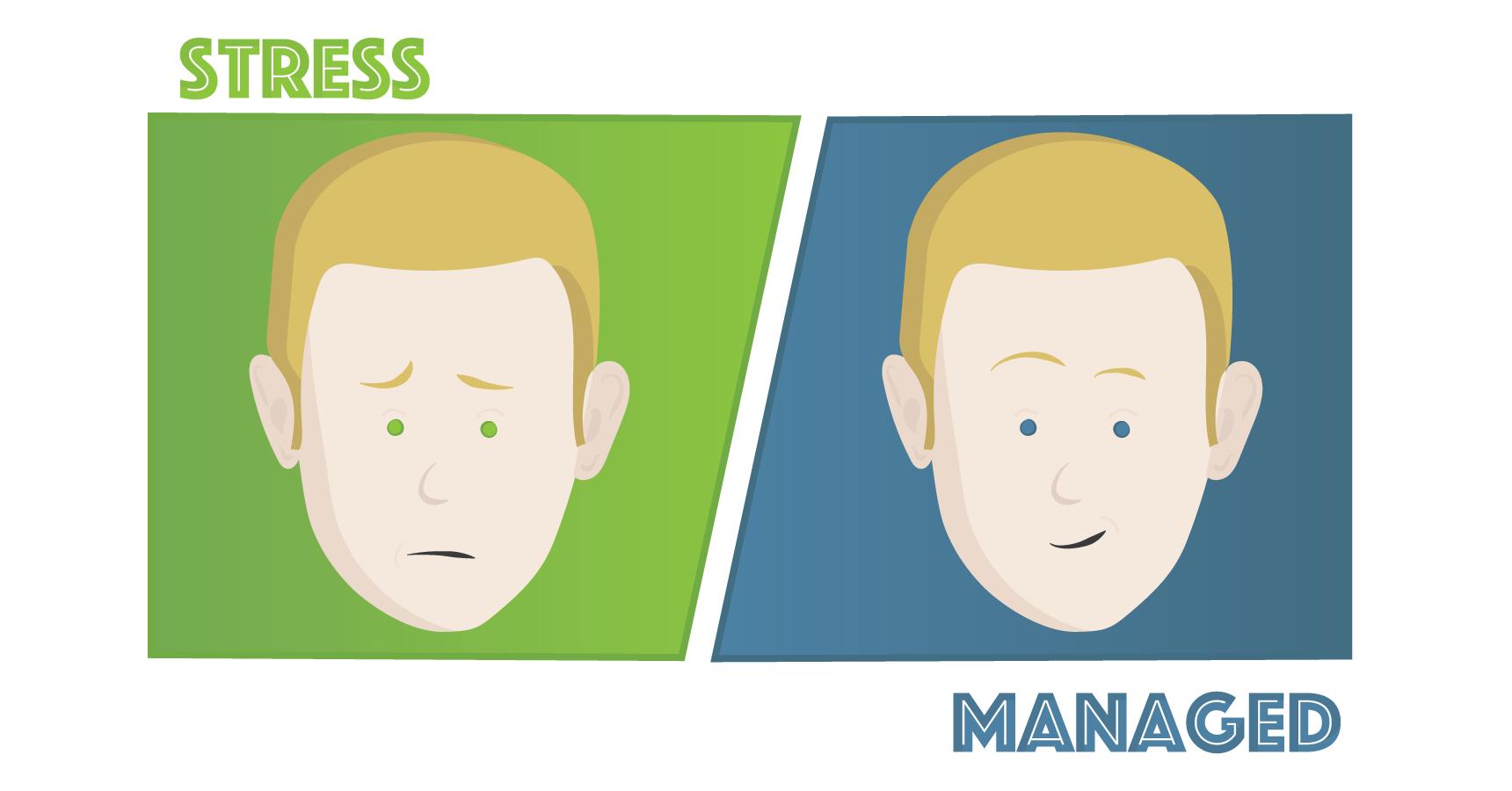 Stress Management Strategies, Symptoms, & Tips (A TUTORIAL)