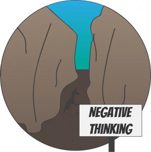Negative Thinking